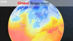 Global Temperatures, Met Office