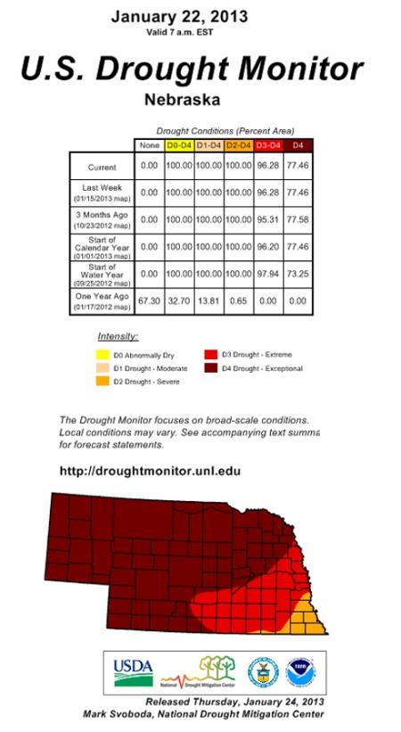 droughtmon