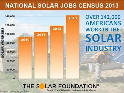 solarjobs14