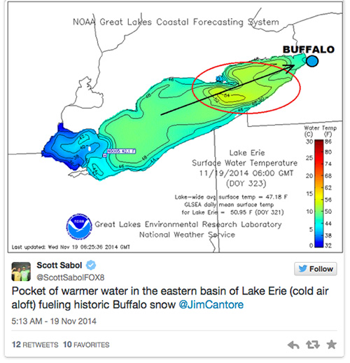 Lake Erie Water Tempature 7