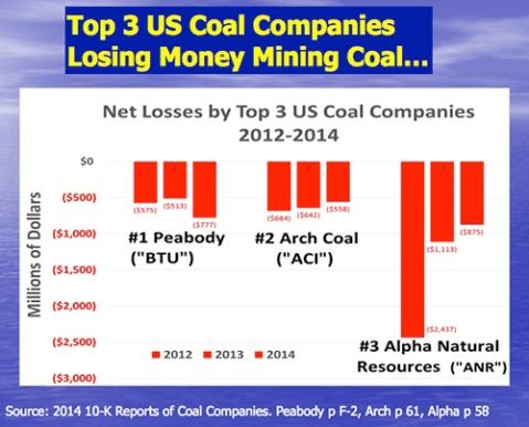 coal_loss