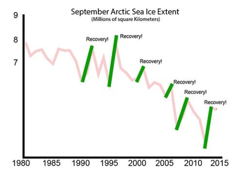 sea_ice3_recover