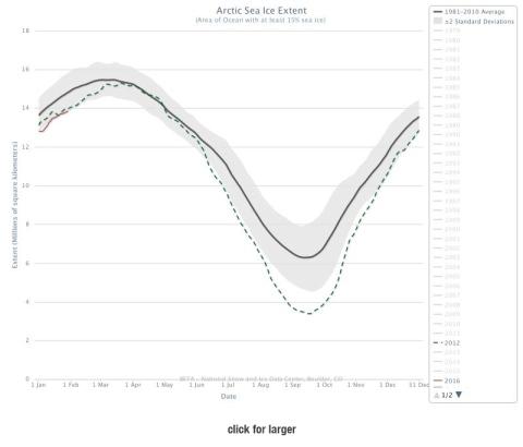icegraph2