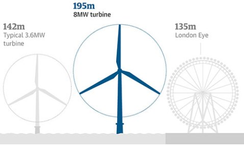 I�I�I?I�I�I�I�I?I?I� I�I?I?I?I?I�I� I?I?I� floating turbine london eye