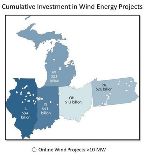 windmidwest