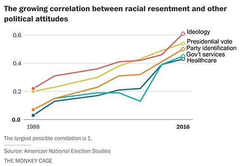 racialresent