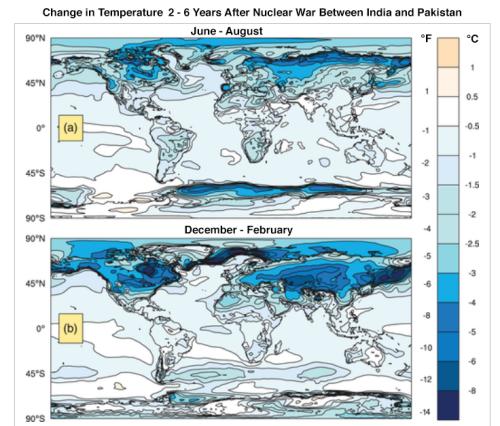 nuclear-winter-temp-change