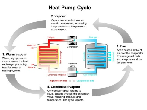 heat-pump-inspiration-16-1024x768